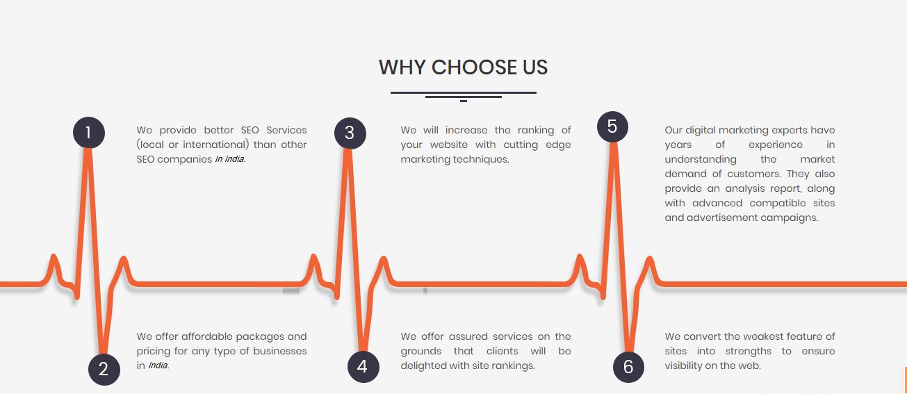 why choose us kashidigital.in